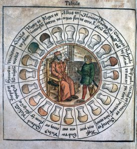 """The """"urine wheel"""" for interpreting colors of urine, Epiphaniae medicorum by Udalric Binder, the court physician of Friedrich III, the Wise, Elector of Saxony, 1506"""